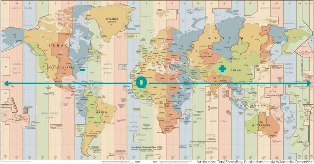 UTC time zones